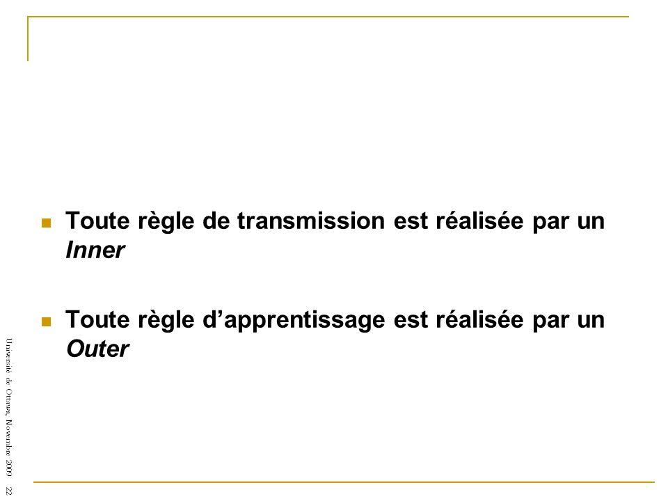 Université de Ottawa, Novembre 2009 22 Toute règle de transmission est réalisée par un Inner Toute règle dapprentissage est réalisée par un Outer