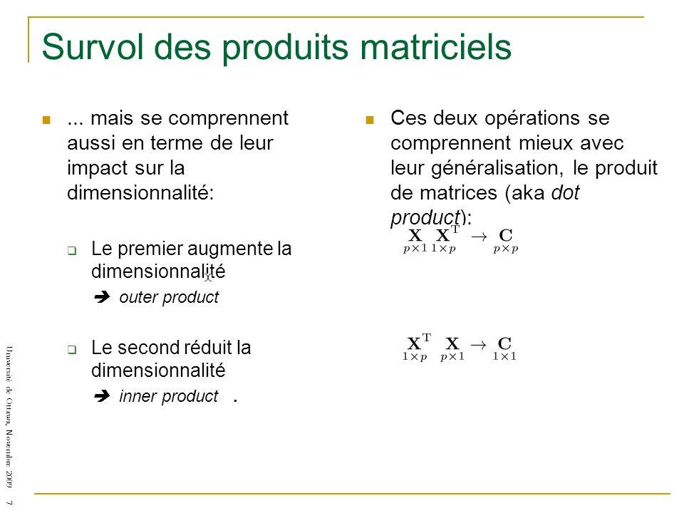 Université de Ottawa, Novembre 2009 7 Survol des produits matriciels... mais se comprennent aussi en terme de leur impact sur la dimensionnalité: Le p