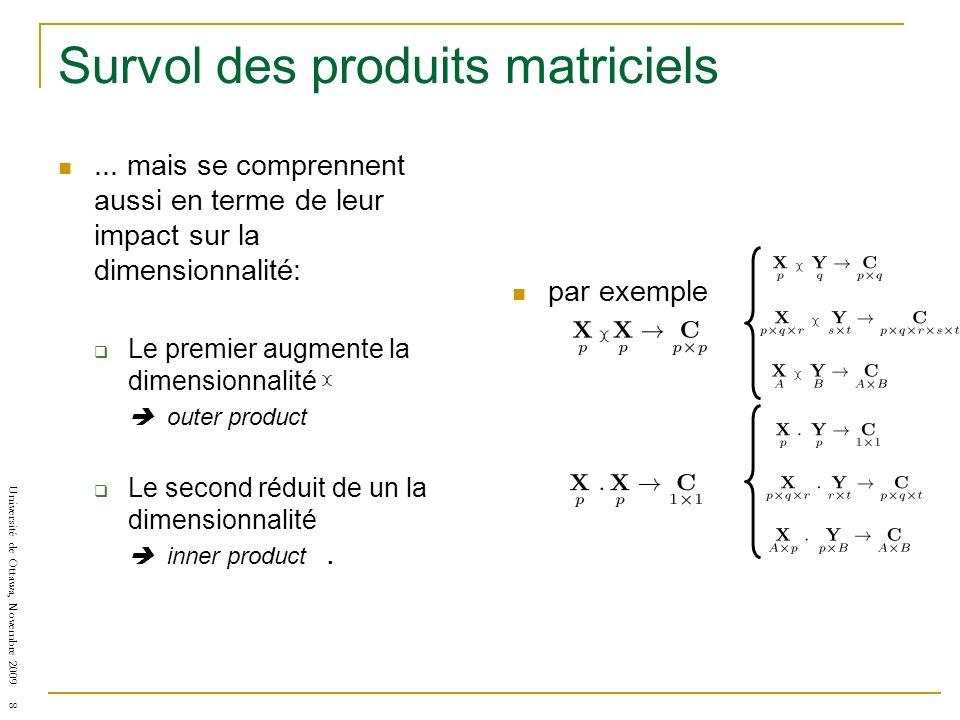 Université de Ottawa, Novembre 2009 8 Survol des produits matriciels... mais se comprennent aussi en terme de leur impact sur la dimensionnalité: Le p