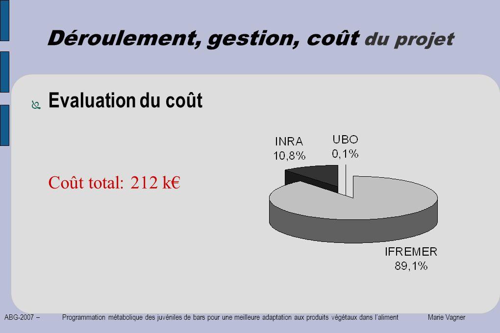 ABG-2007 – Programmation métabolique des juvéniles de bars pour une meilleure adaptation aux produits végétaux dans laliment Marie Vagner Evaluation d