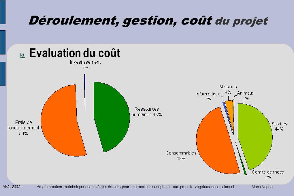 ABG-2007 – Programmation métabolique des juvéniles de bars pour une meilleure adaptation aux produits végétaux dans laliment Marie Vagner Déroulement,