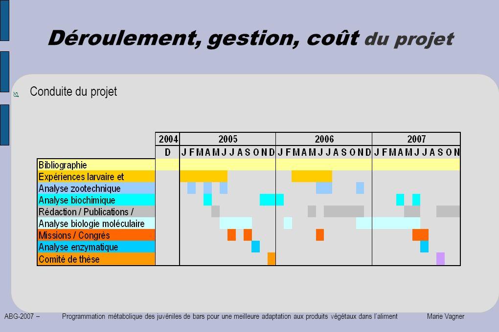 ABG-2007 – Programmation métabolique des juvéniles de bars pour une meilleure adaptation aux produits végétaux dans laliment Marie Vagner Conduite du