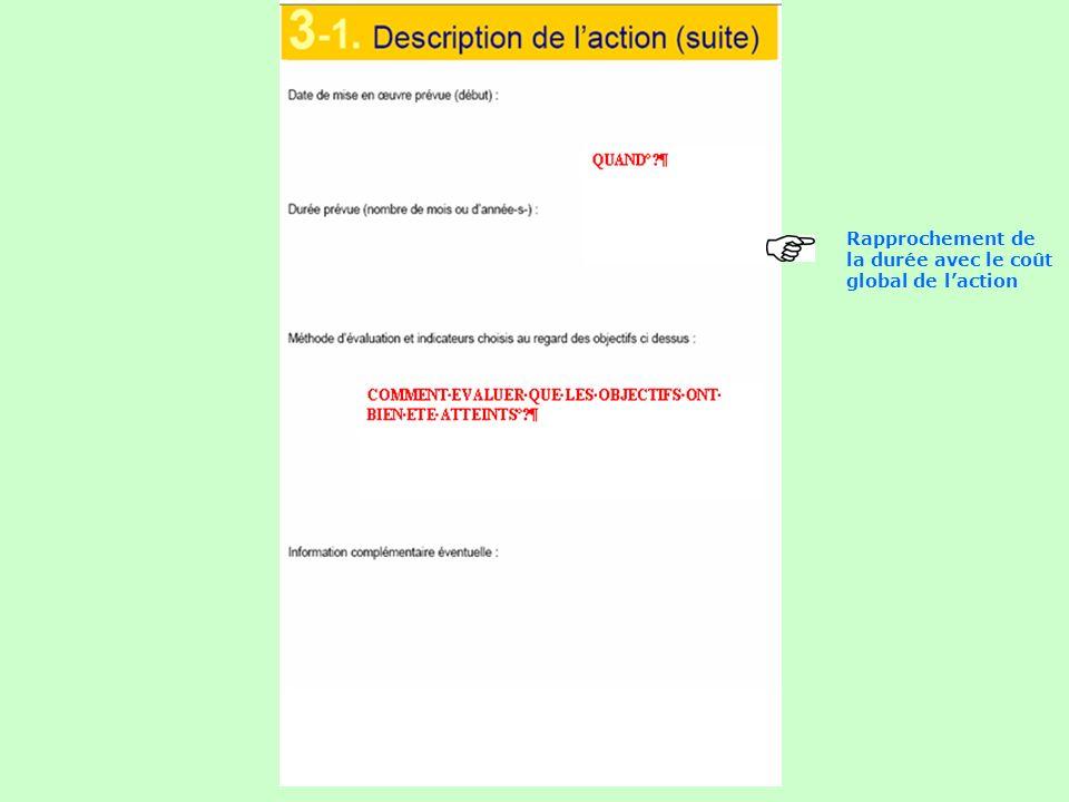L'Acsé- document interne - NE PAS DIFFUSER Rapprochement de la durée avec le coût global de laction