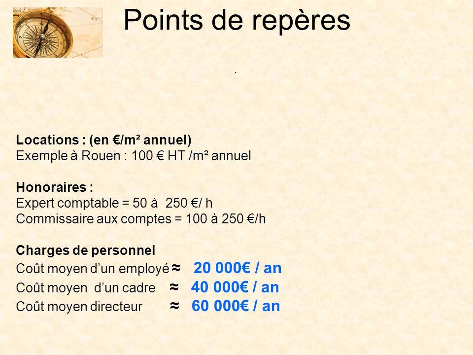 Points de repères. Locations : (en /m² annuel) Exemple à Rouen : 100 HT /m² annuel Honoraires : Expert comptable = 50 à 250 / h Commissaire aux compte