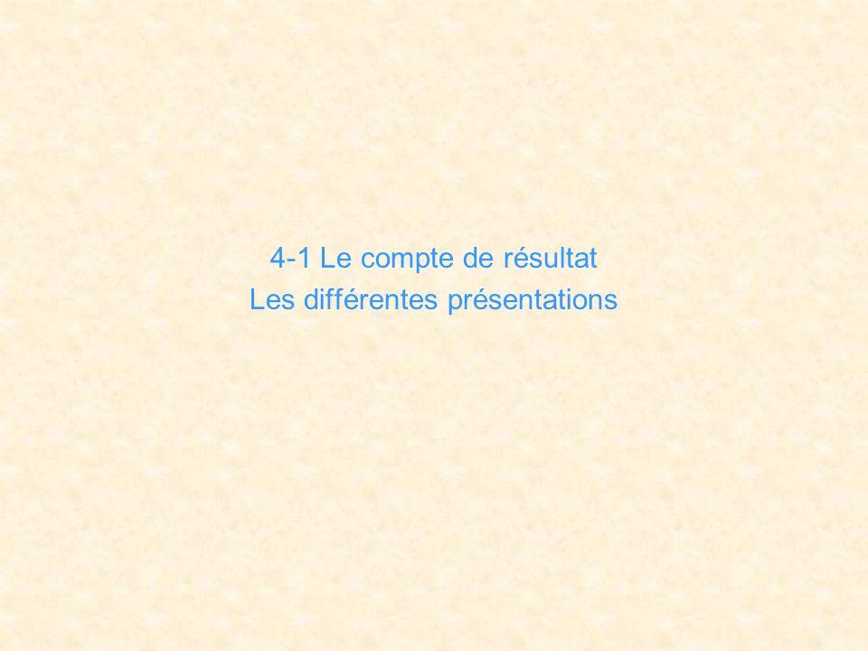 4-1 Le compte de résultat Les différentes présentations