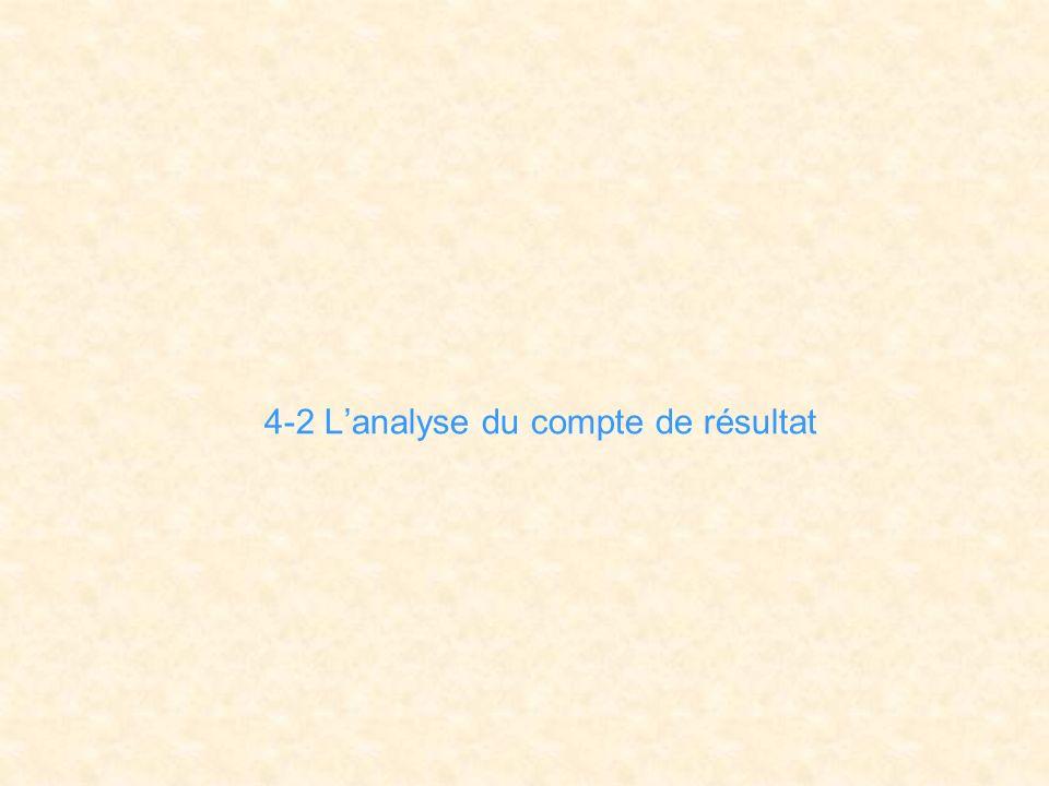 4-2 Lanalyse du compte de résultat