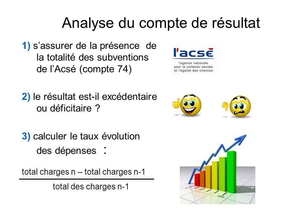 Analyse du compte de résultat 1) sassurer de la présence de la totalité des subventions de lAcsé (compte 74) 2) le résultat est-il excédentaire ou déf