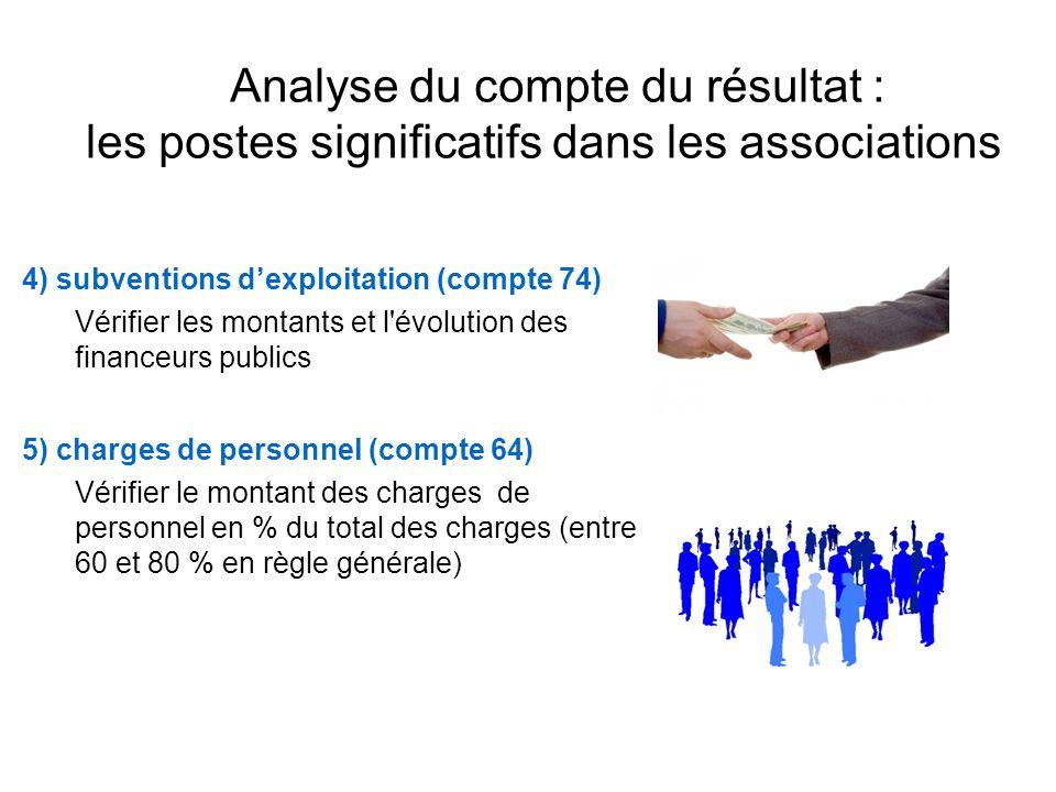 Analyse du compte du résultat : les postes significatifs dans les associations 4) subventions dexploitation (compte 74) Vérifier les montants et l'évo