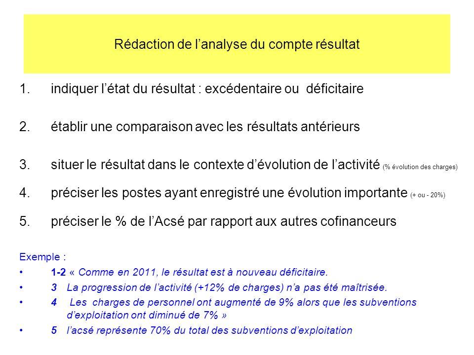 Rédaction de lanalyse du compte résultat 1.indiquer létat du résultat : excédentaire ou déficitaire 2.établir une comparaison avec les résultats antér