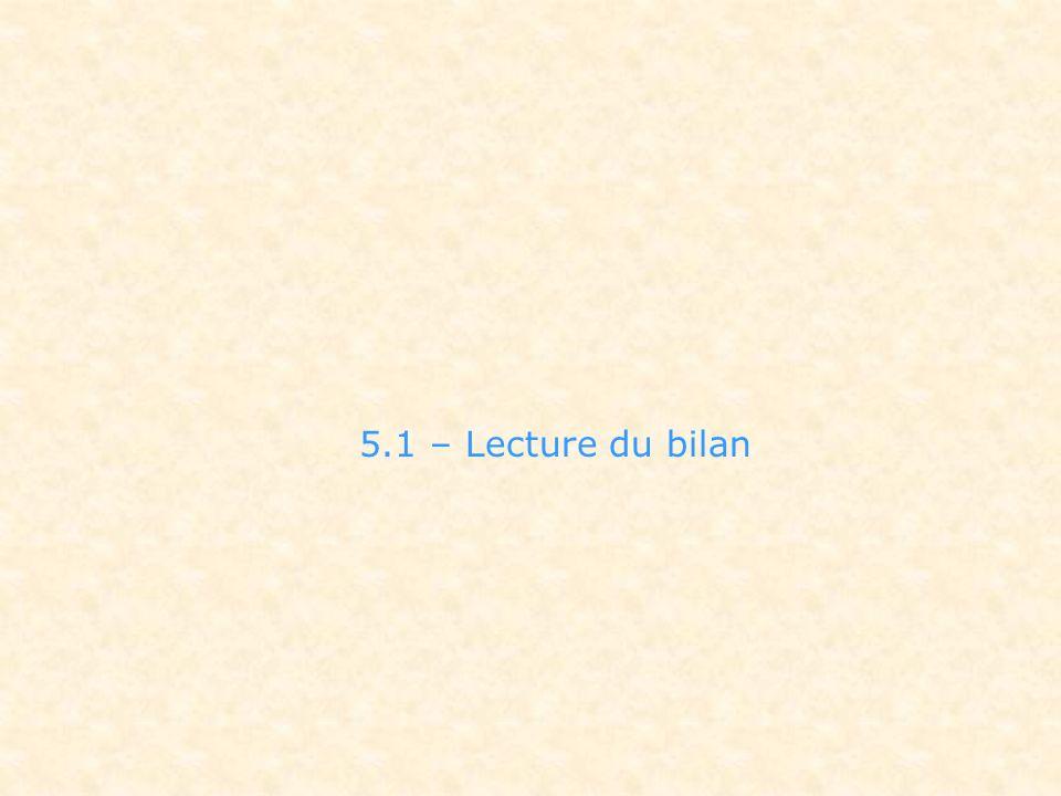 5.1 – Lecture du bilan