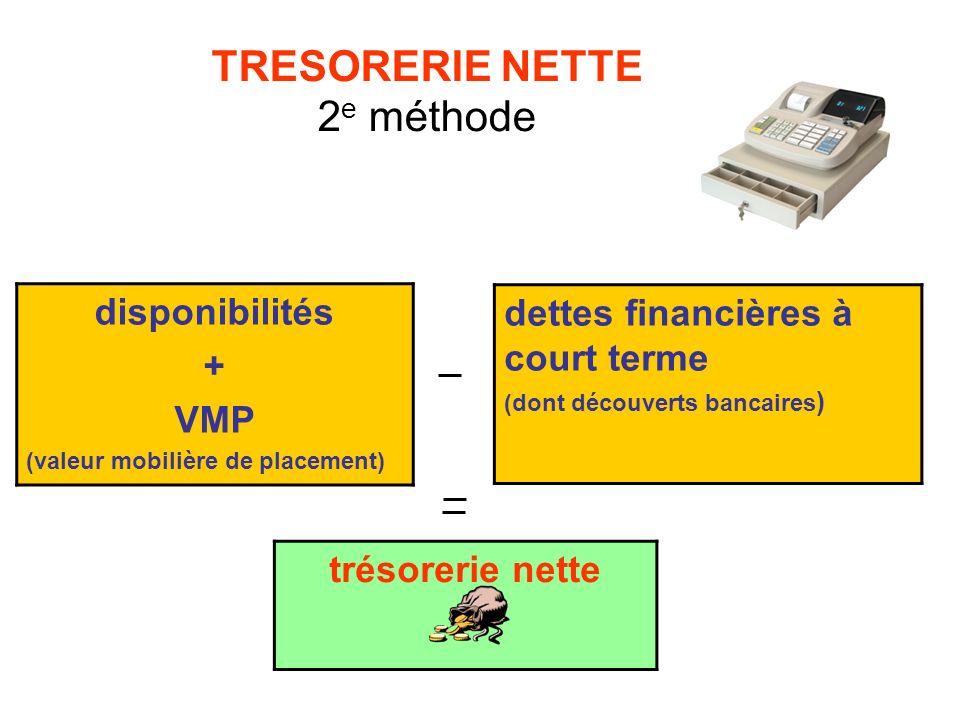 TRESORERIE NETTE 2 e méthode disponibilités + VMP (valeur mobilière de placement) dettes financières à court terme (dont découverts bancaires ) trésor