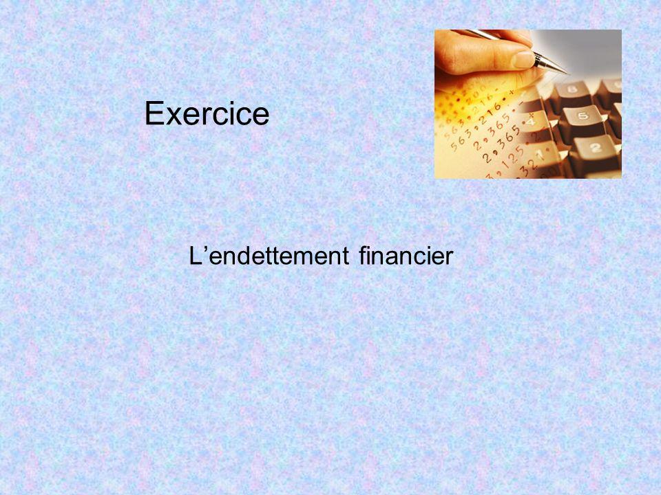 Exercice Lendettement financier