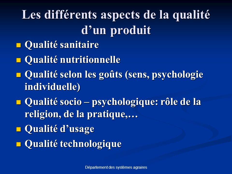 Département des systèmes agraires Les différents aspects de la qualité dun produit Qualité sanitaire Qualité sanitaire Qualité nutritionnelle Qualité