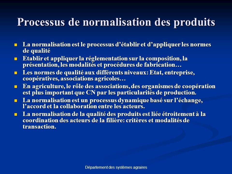 Département des systèmes agraires Processus de normalisation des produits La normalisation est le processus détablir et dappliquer les normes de quali