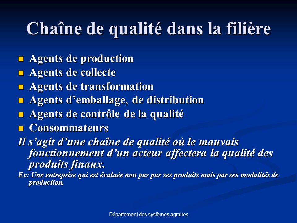 Département des systèmes agraires Chaîne de qualité dans la filière Agents de production Agents de production Agents de collecte Agents de collecte Ag