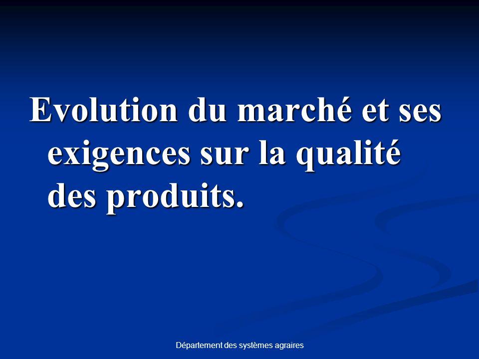 Département des systèmes agraires Evolution du marché et ses exigences sur la qualité des produits.