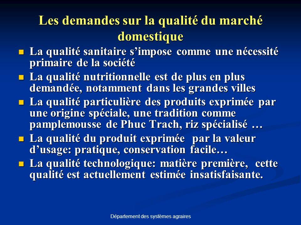 Les demandes sur la qualité du marché domestique La qualité sanitaire simpose comme une nécessité primaire de la société La qualité sanitaire simpose