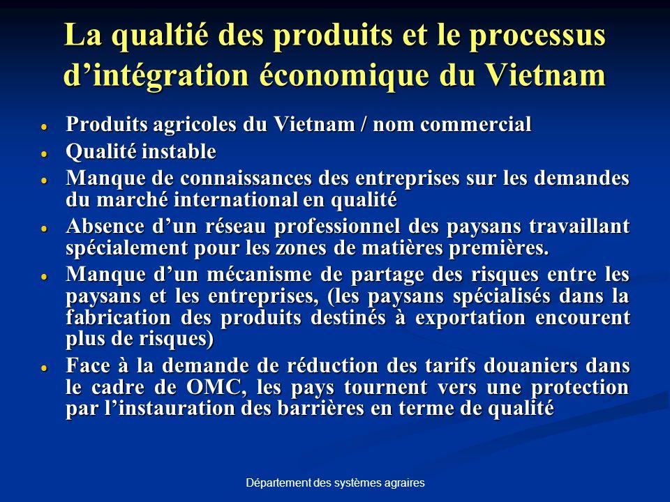 Département des systèmes agraires La qualtié des produits et le processus dintégration économique du Vietnam Produits agricoles du Vietnam / nom comme