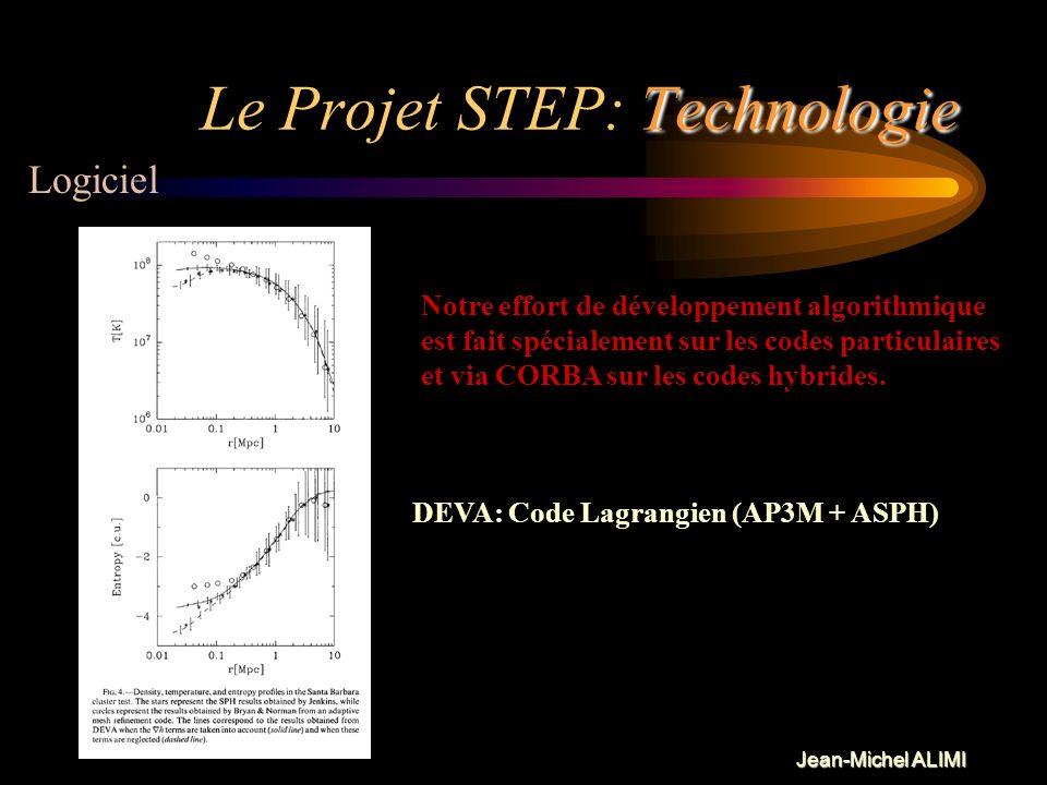 Jean-Michel ALIMI Technologie Le Projet STEP: Technologie Logiciel et Architecture Logiciel Réserver sur les codes publics (l expérience montre quils