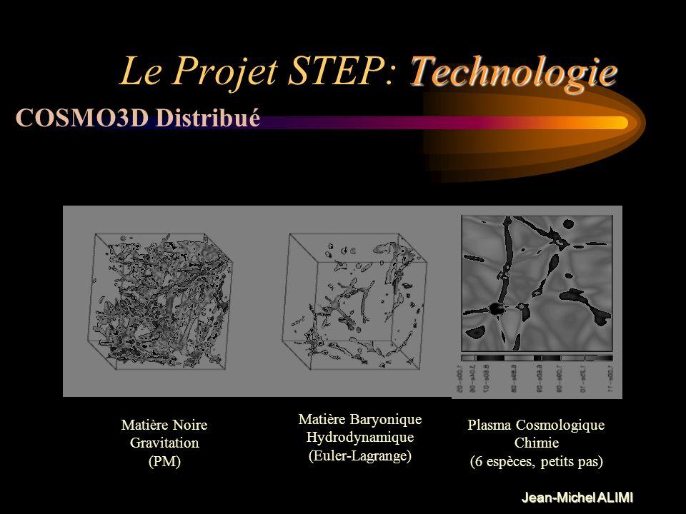 Jean-Michel ALIMI Technologie Le Projet STEP: Technologie COSMO3D distribué