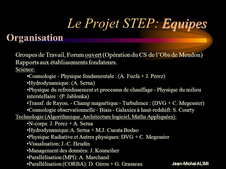 Jean-Michel ALIMI Equipes Le Projet STEP: Equipes Post-Doc: A. Fuzfa (Post-Doc, LUTH/NAMUR, Meudon, France/Belgique) P. Hennebelle (Post-Doc, LERMA, P