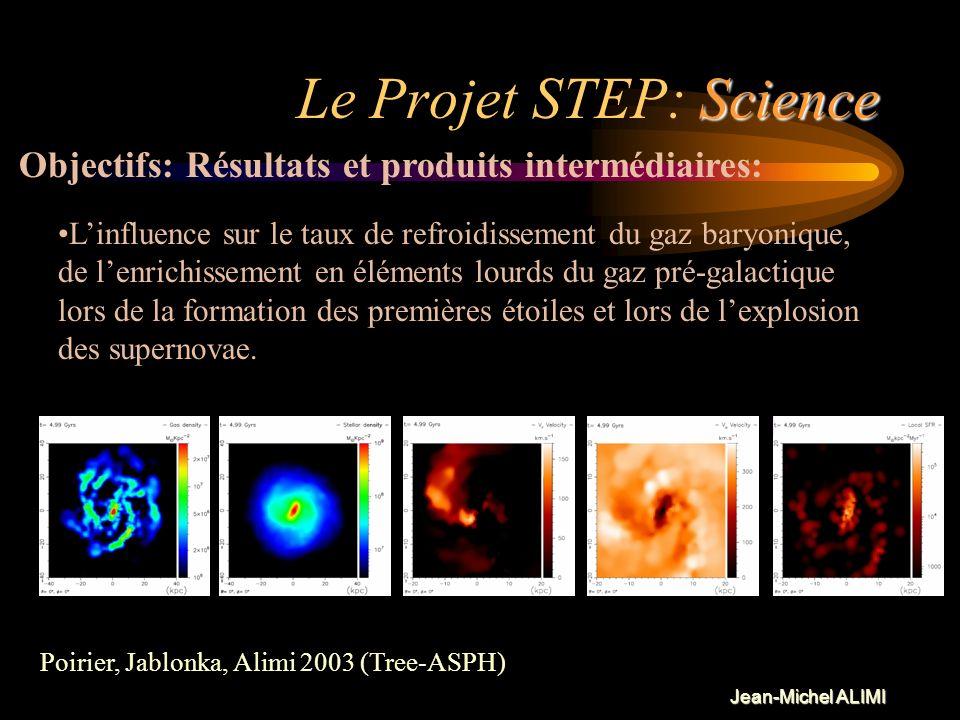 Jean-Michel ALIMI Science Le Projet STEP: Science Test de la nouvelle physique: Champ de Quintessence et Physique des hautes énergies RP ( =11) Alimi,