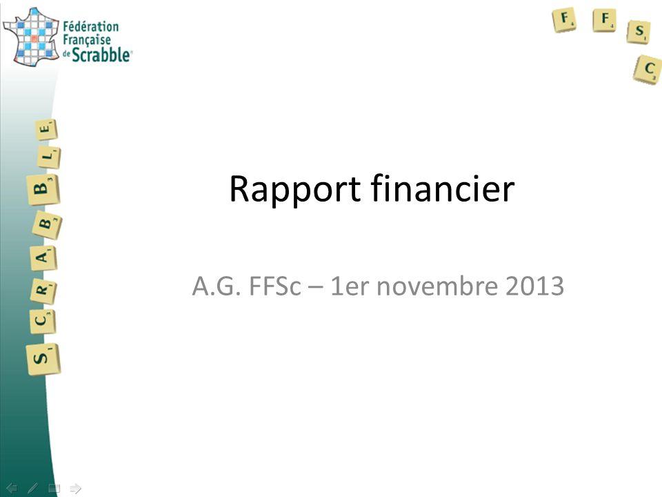 Résultat et bilan Résultat 2012-2013 : + 45,1 k Produits 1282,9 k - Charges 1237,8 k Fonds propres au 31 août 2013 : 245,2 k Budget prévisionnel 2013-2014 : Résultat de + 41,9 k