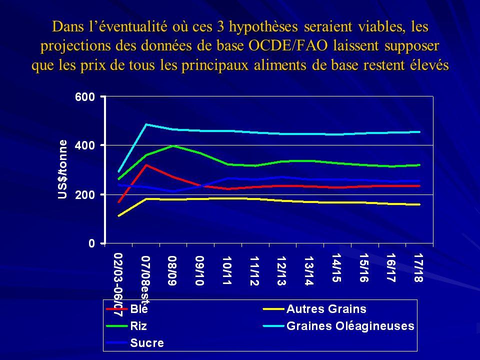 Dans léventualité où ces 3 hypothèses seraient viables, les projections des données de base OCDE/FAO laissent supposer que les prix de tous les princi