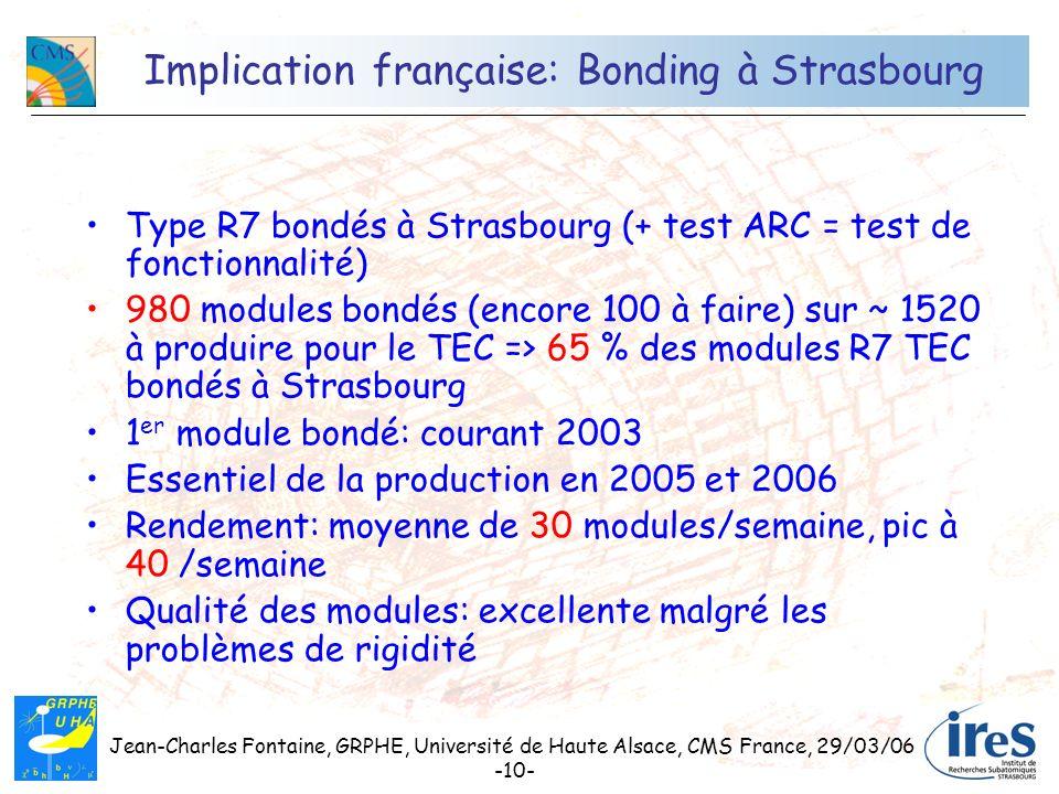 Jean-Charles Fontaine, GRPHE, Université de Haute Alsace, CMS France, 29/03/06 -10- Implication française: Bonding à Strasbourg Type R7 bondés à Stras