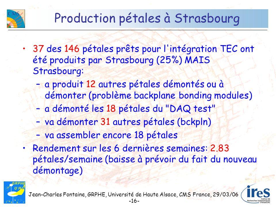 Jean-Charles Fontaine, GRPHE, Université de Haute Alsace, CMS France, 29/03/06 -16- Production pétales à Strasbourg 37 des 146 pétales prêts pour l'in