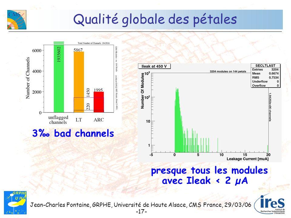 Jean-Charles Fontaine, GRPHE, Université de Haute Alsace, CMS France, 29/03/06 -17- Qualité globale des pétales 3 bad channels presque tous les module