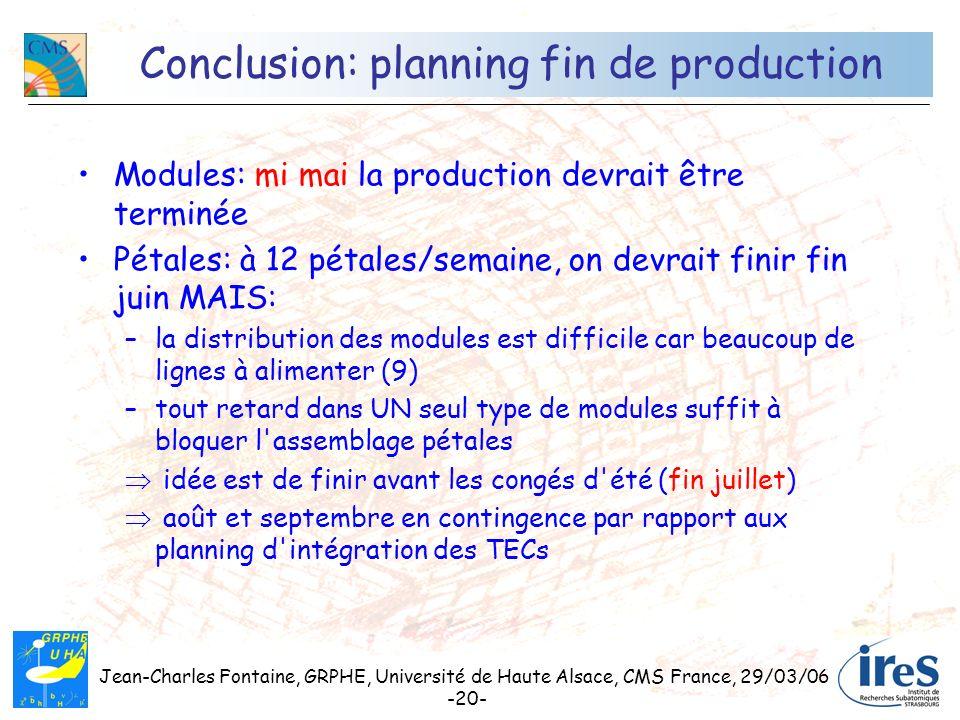 Jean-Charles Fontaine, GRPHE, Université de Haute Alsace, CMS France, 29/03/06 -20- Conclusion: planning fin de production Modules: mi mai la producti