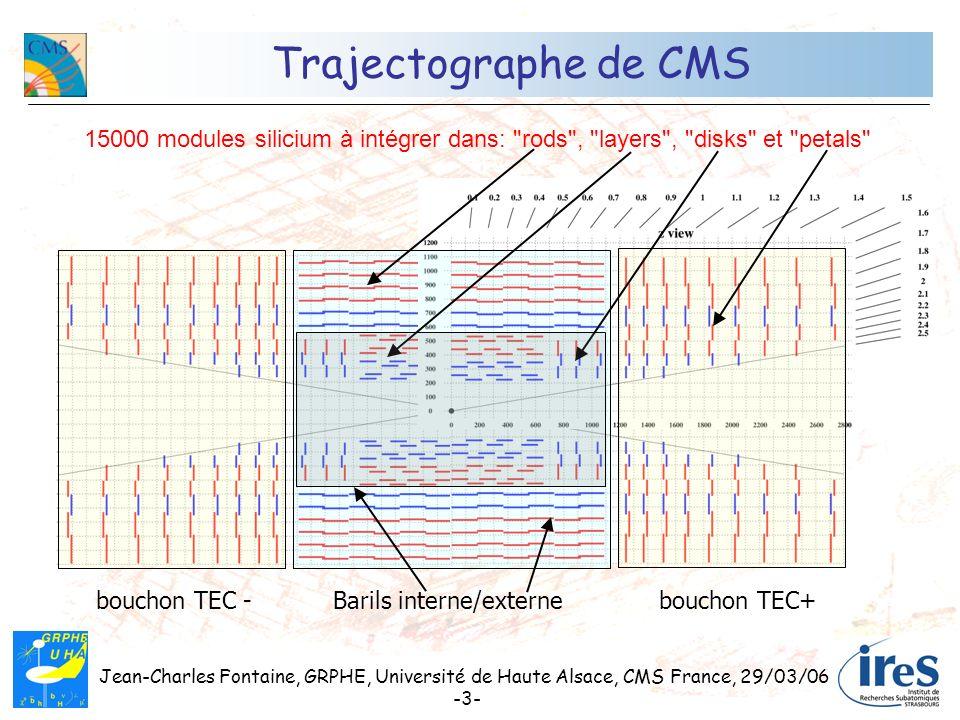 Jean-Charles Fontaine, GRPHE, Université de Haute Alsace, CMS France, 29/03/06 -3- Trajectographe de CMS Barils interne/externebouchon TEC+bouchon TEC