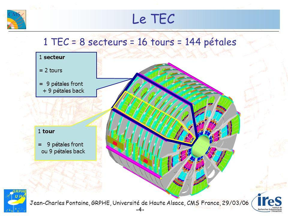 Jean-Charles Fontaine, GRPHE, Université de Haute Alsace, CMS France, 29/03/06 -4- Le TEC 1 TEC = 8 secteurs = 16 tours = 144 pétales 1 secteur = 2 to