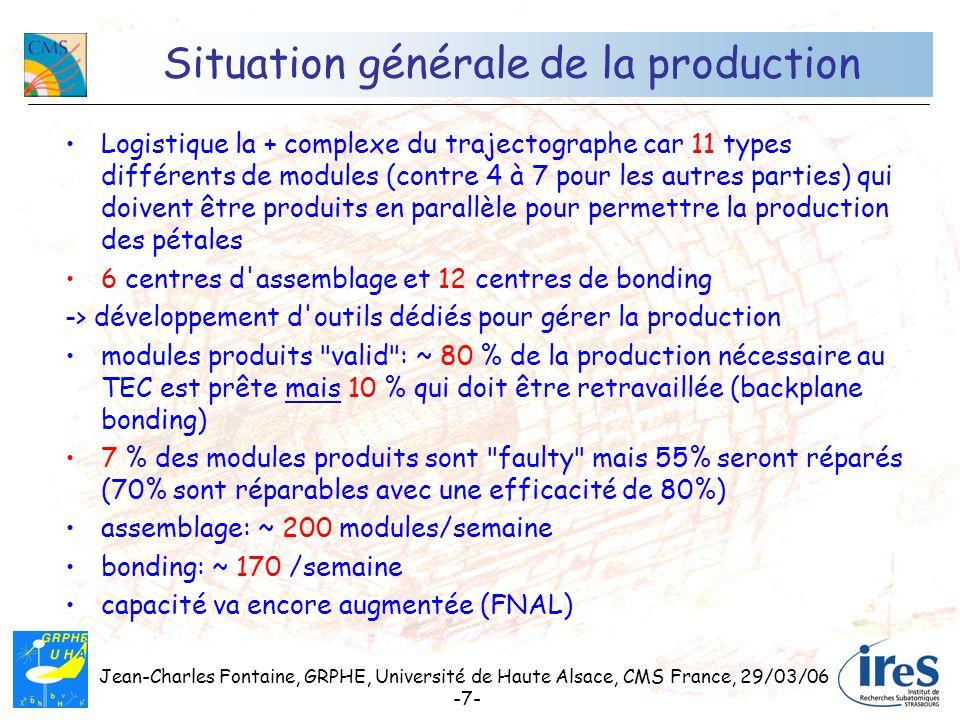 Jean-Charles Fontaine, GRPHE, Université de Haute Alsace, CMS France, 29/03/06 -7- Situation générale de la production Logistique la + complexe du tra