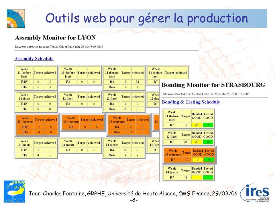 Jean-Charles Fontaine, GRPHE, Université de Haute Alsace, CMS France, 29/03/06 -9- Implication française: Gantry à Lyon 6 types assemblés: R1N, R1S, R3, R4, R4A et R7 2600 modules produits (encore 200 à faire) sur ~ 7000 à produire pour le TEC => 37 % des modules TEC assemblés à Lyon 1 er module produit: janvier 2003 Essentiel de la production en 2005 et 2006 Rendement: ~ 50 modules/semaine Excellente qualité des modules malgré quelques soucis de rigidité de certains modules (R7)
