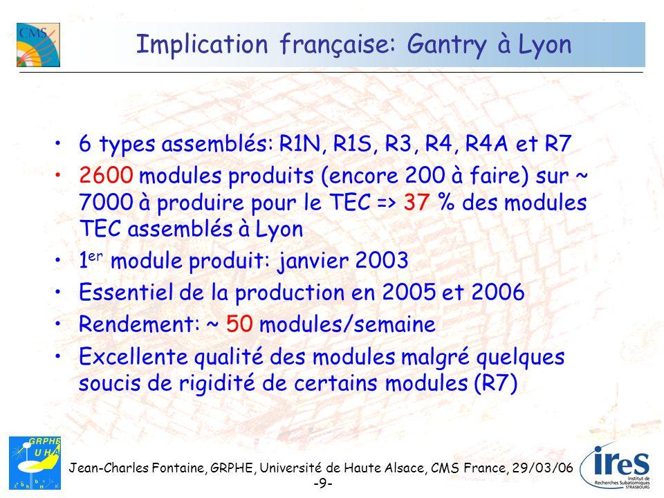Jean-Charles Fontaine, GRPHE, Université de Haute Alsace, CMS France, 29/03/06 -10- Implication française: Bonding à Strasbourg Type R7 bondés à Strasbourg (+ test ARC = test de fonctionnalité) 980 modules bondés (encore 100 à faire) sur ~ 1520 à produire pour le TEC => 65 % des modules R7 TEC bondés à Strasbourg 1 er module bondé: courant 2003 Essentiel de la production en 2005 et 2006 Rendement: moyenne de 30 modules/semaine, pic à 40 /semaine Qualité des modules: excellente malgré les problèmes de rigidité