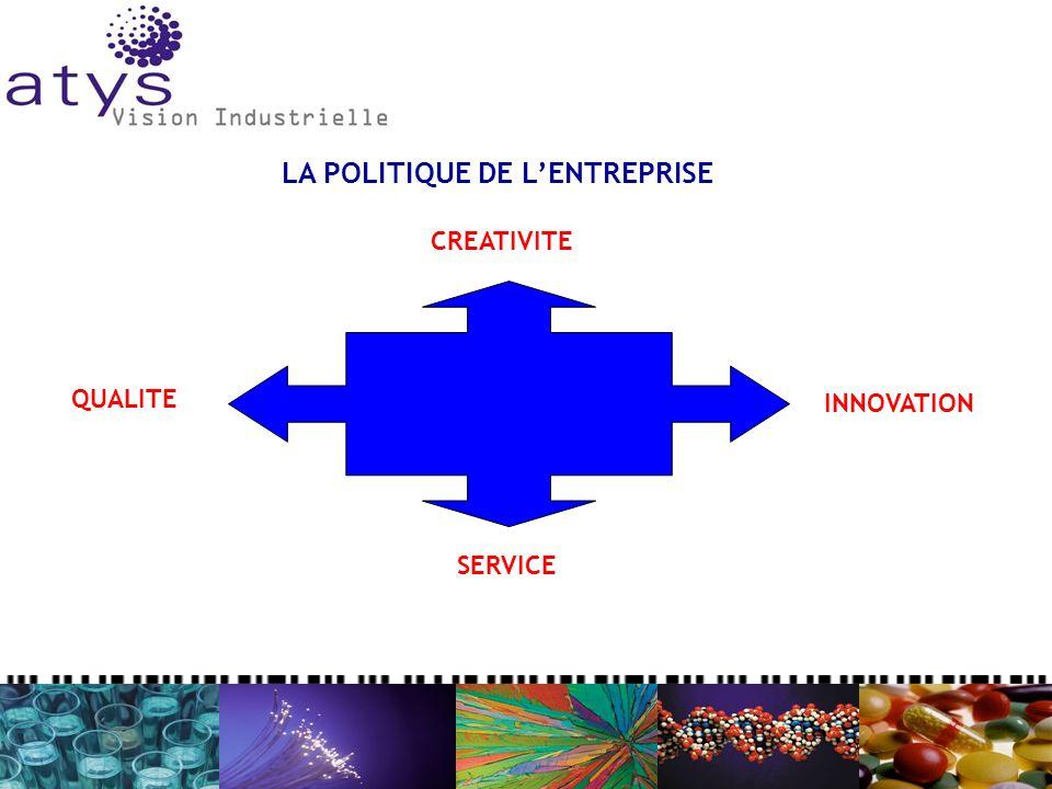 CREATIVITE INNOVATION SERVICE QUALITE LA POLITIQUE DE LENTREPRISE