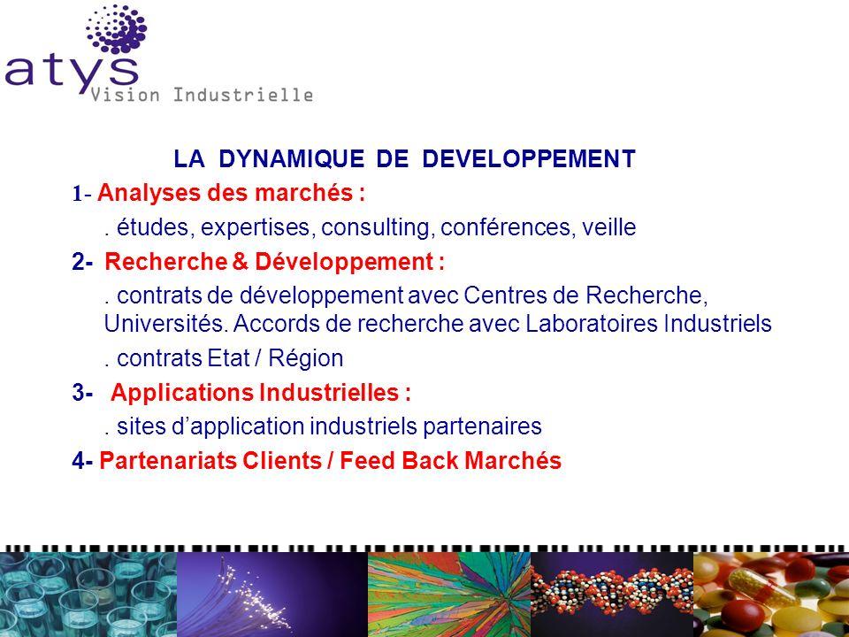 LA DYNAMIQUE DE DEVELOPPEMENT 1- Analyses des marchés :. études, expertises, consulting, conférences, veille 2- Recherche & Développement :. contrats