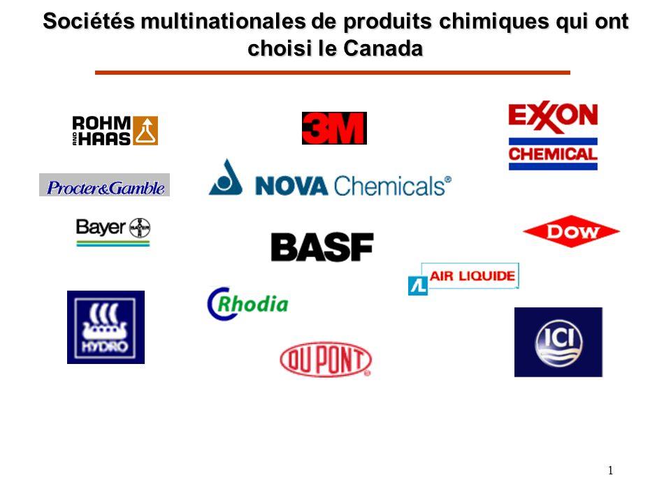 1 Sociétés multinationales de produits chimiques qui ont choisi le Canada