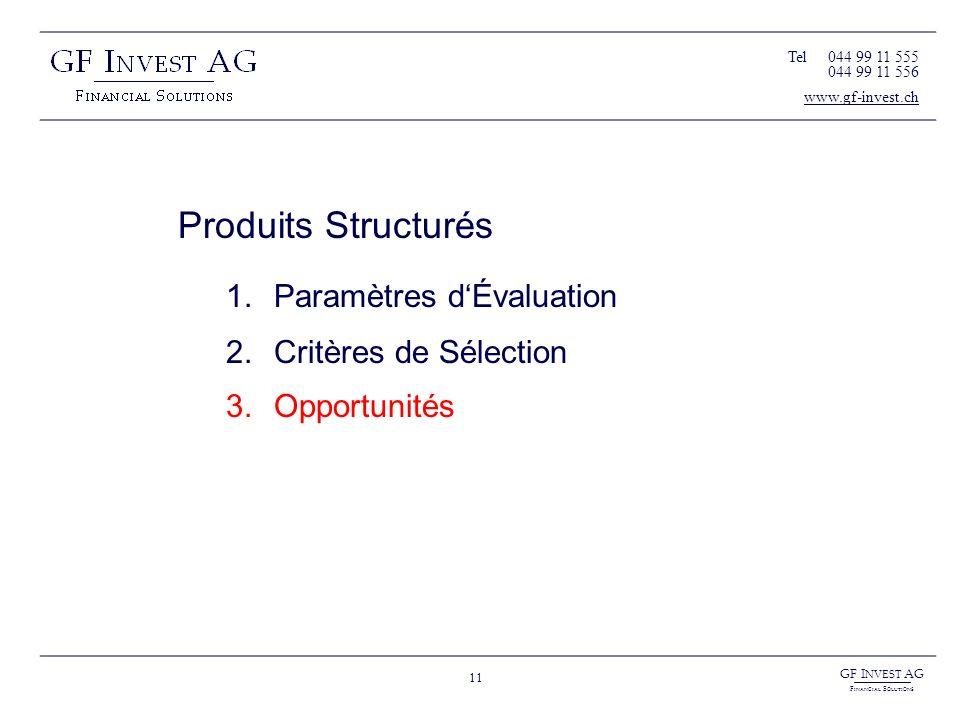 GF I NVEST AG F INANCIAL S OLUTIONS 11 Produits Structurés 1.Paramètres dÉvaluation 2.Critères de Sélection 3.Opportunités Tel044 99 11 555 044 99 11