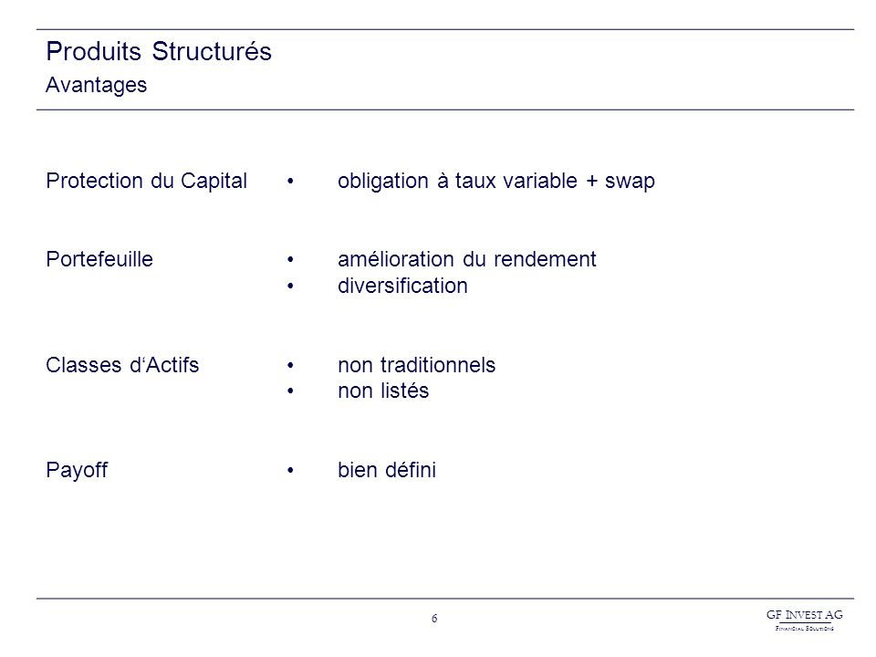 GF I NVEST AG F INANCIAL S OLUTIONS 6 Produits Structurés Avantages Protection du Capital Portefeuille Classes dActifs Payoff obligation à taux variable + swap amélioration du rendement diversification non traditionnels non listés bien défini