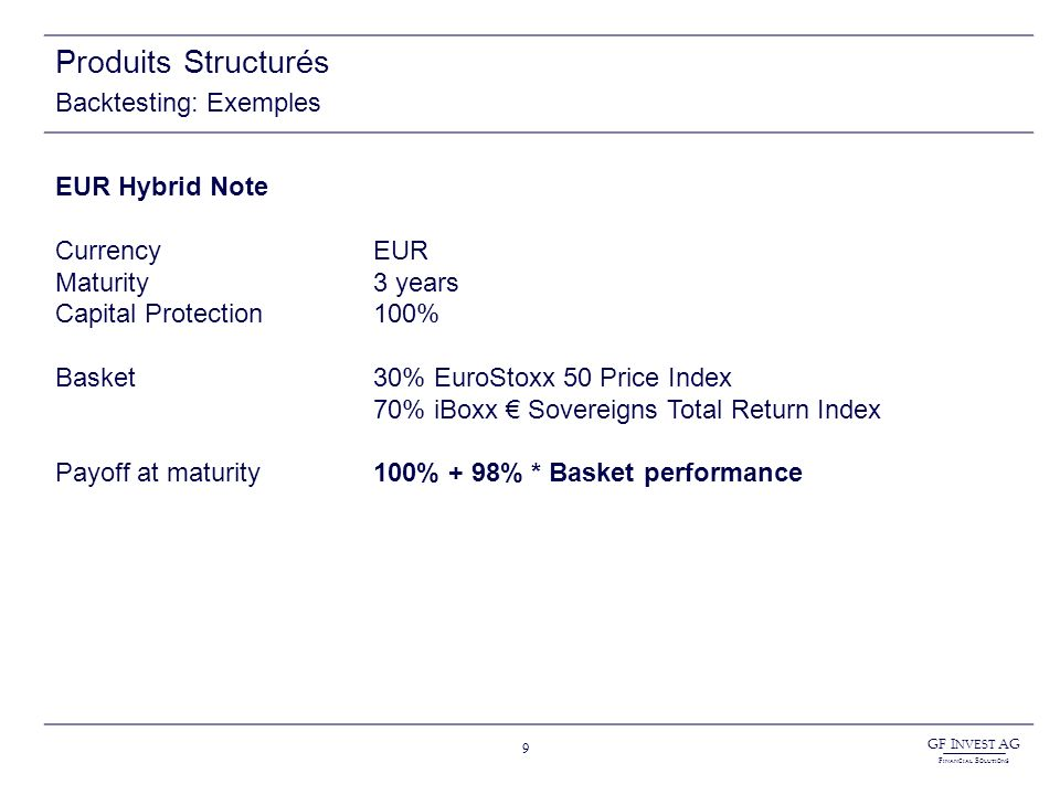 GF I NVEST AG F INANCIAL S OLUTIONS 9 Produits Structurés Backtesting: Exemples EUR Hybrid Note Currency Maturity Capital Protection Basket Payoff at