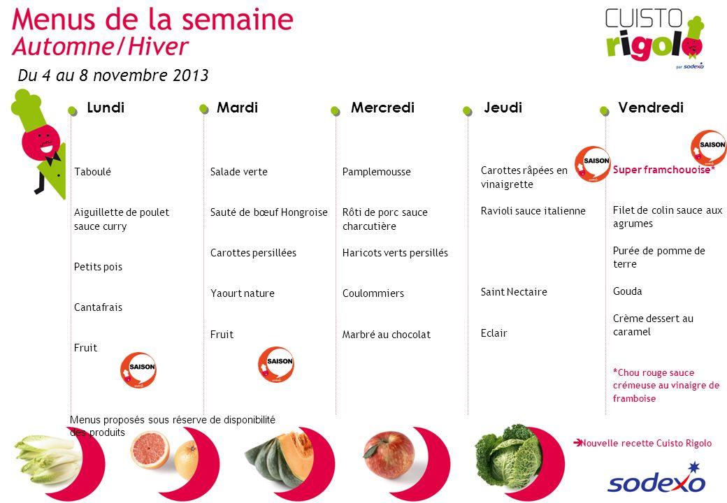 LundiMardiMercrediJeudiVendredi Menus proposés sous réserve de disponibilité des produits Salade verte Sauté de bœuf Hongroise Carottes persillées Yao