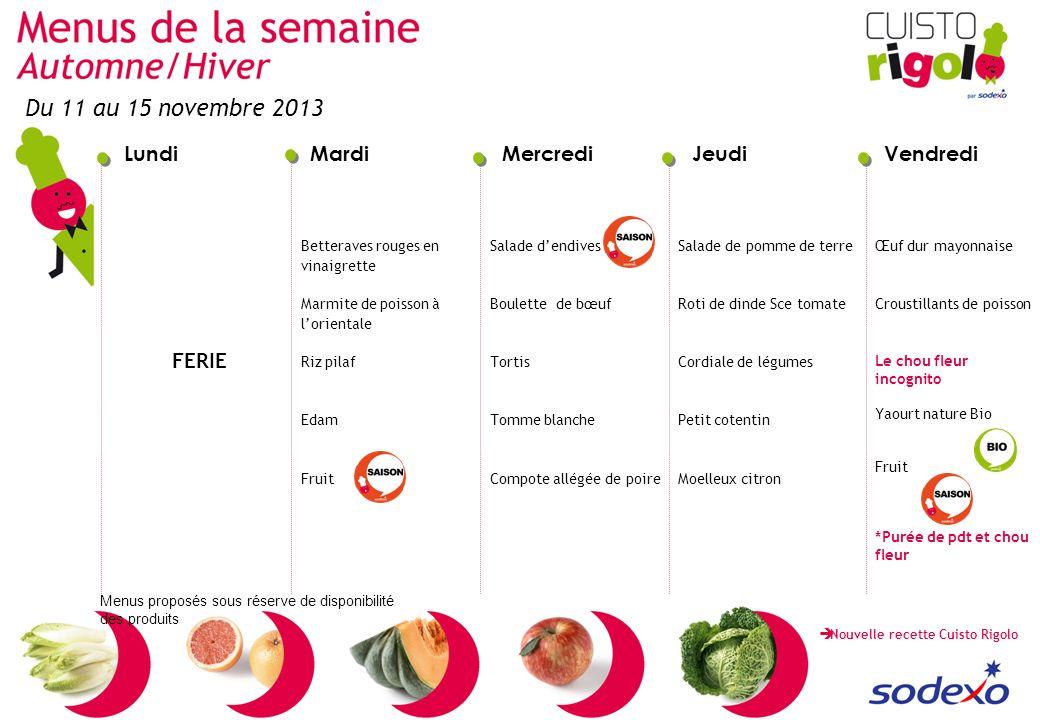 LundiMardiMercrediJeudiVendredi Menus proposés sous réserve de disponibilité des produits Betteraves rouges en vinaigrette Marmite de poisson à lorien