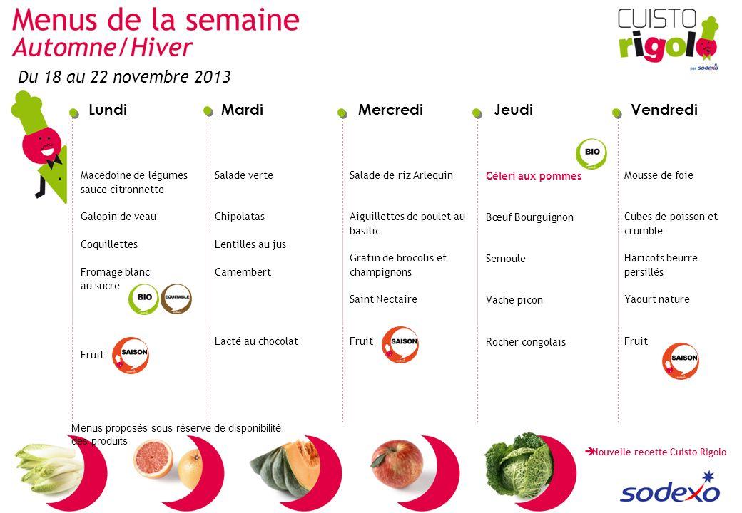 LundiMardiMercrediJeudiVendredi Menus proposés sous réserve de disponibilité des produits Macédoine de légumes sauce citronnette Galopin de veau Coqui