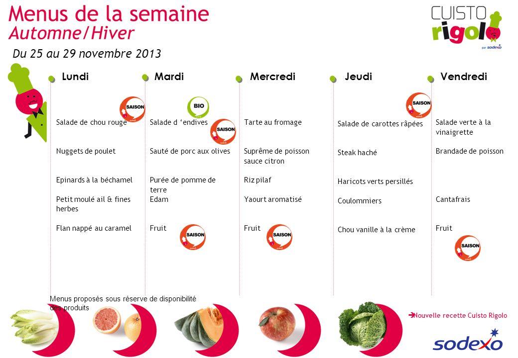 LundiMardiMercrediJeudiVendredi Menus proposés sous réserve de disponibilité des produits Salade de chou rouge Nuggets de poulet Epinards à la béchame