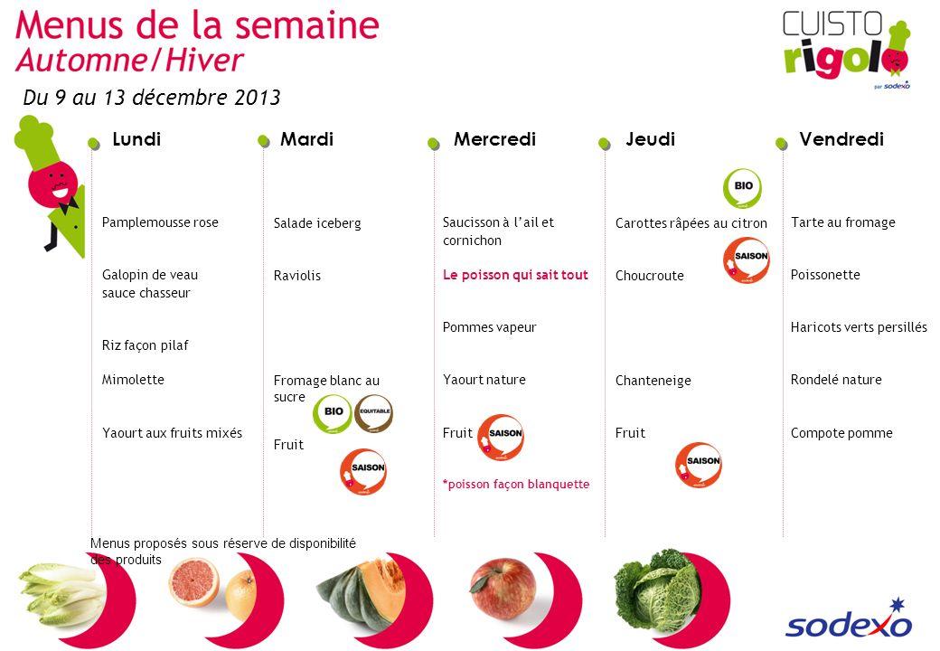 LundiMardiMercrediJeudiVendredi Menus proposés sous réserve de disponibilité des produits Pamplemousse rose Galopin de veau sauce chasseur Riz façon p