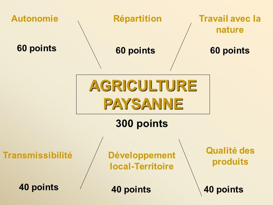 AGRICULTURE PAYSANNE AutonomieRépartitionTravail avec la nature Transmissibilité Qualité des produits Développement local-Territoire 60 points 40 points 60 points 300 points