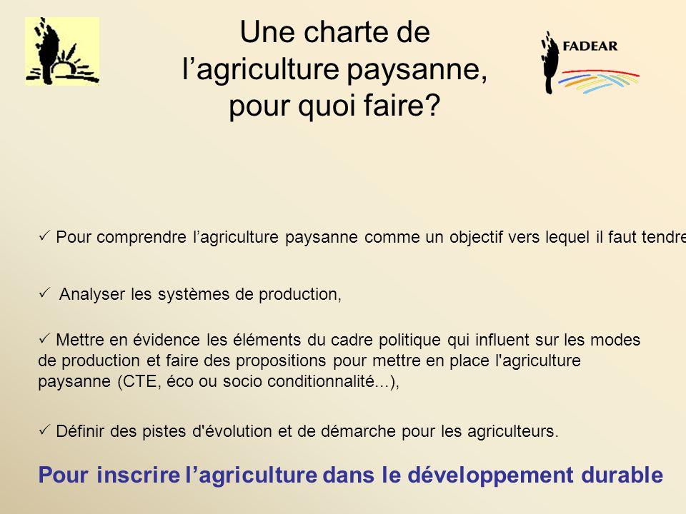 Une charte de lagriculture paysanne, pour quoi faire? Pour comprendre lagriculture paysanne comme un objectif vers lequel il faut tendre Pour inscrire